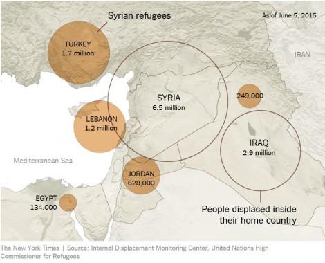 005 un statistics refugees (2)