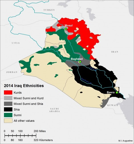 Middle East Natural Resources